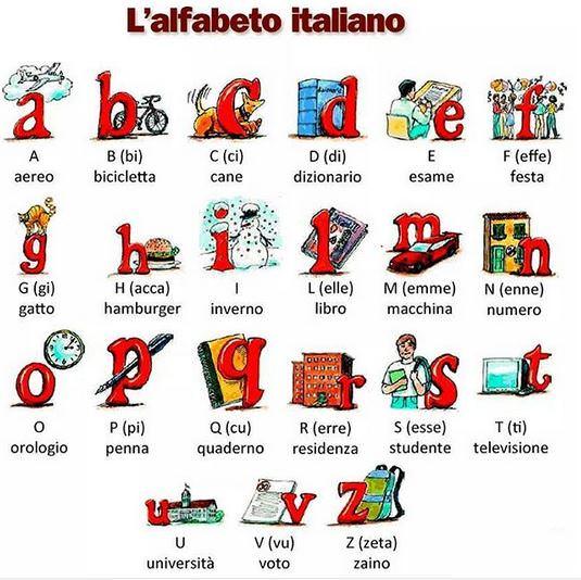 الفبای ایتالیایی